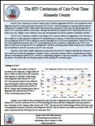 HIV Continuum of Care 2020