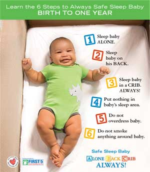 SIDS Poster